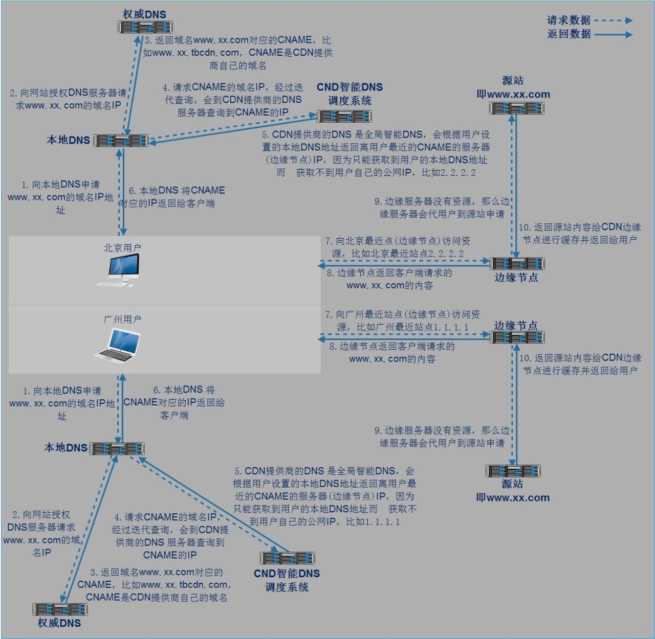 image-20210505155502054